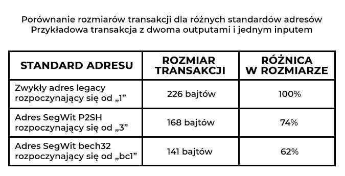 cyberpunkbtc: in Bitcoin Poland (alternative) - Jak obliczyć